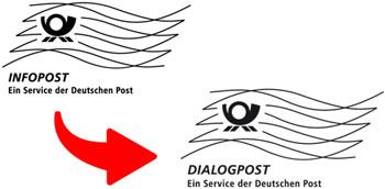 Dialogpost-Stempel